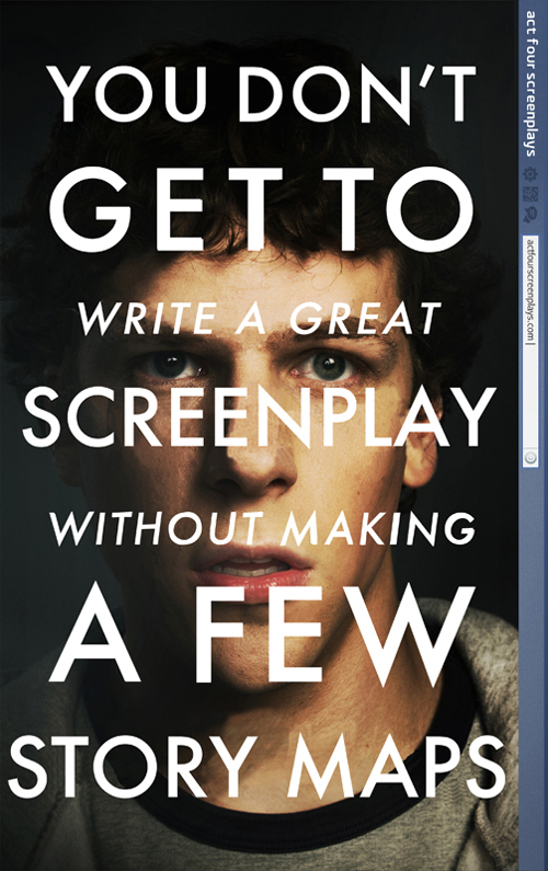 Screenplay Coverage